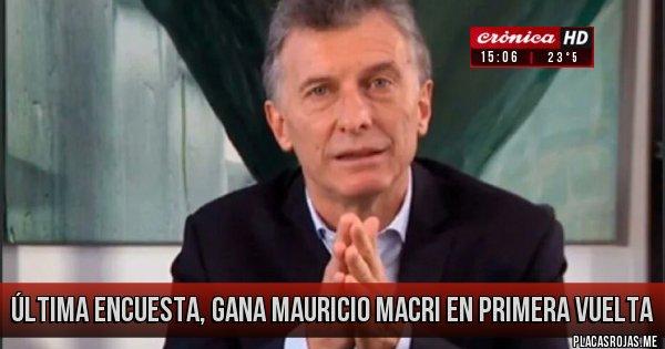Placas Rojas - ÚLTIMA ENCUESTA, GANA MAURICIO MACRI EN PRIMERA VUELTA