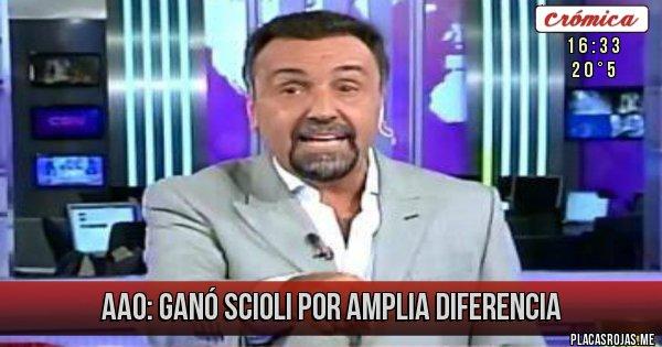 Placas Rojas - AAO: Ganó Scioli por amplia diferencia
