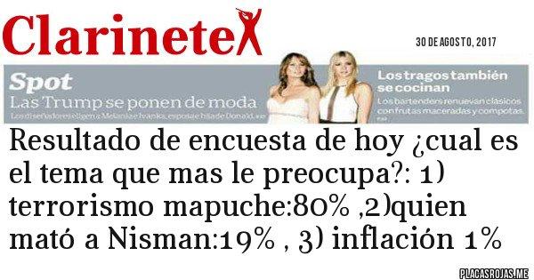 Placas Rojas - Resultado de encuesta de hoy ¿cual es el tema que mas le preocupa?: 1) terrorismo mapuche:80% ,2)quien mató a Nisman:19% , 3) inflación 1%