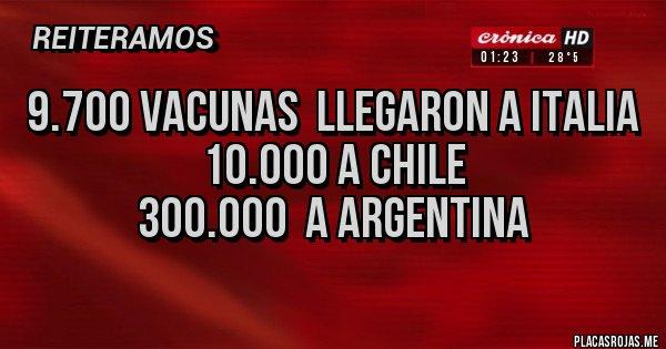 Placas Rojas - 9.700 VACUNAS  LLEGARON A ITALIA 10.000 A CHILE 300.000  A ARGENTINA