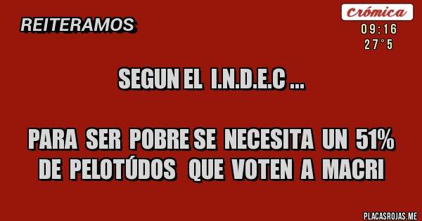 Placas Rojas - segun el  i.n.d.e.c ...                                                    para  ser  pobre se  necesita  un  51%  de  pelotúdos   que  voten  a  macri