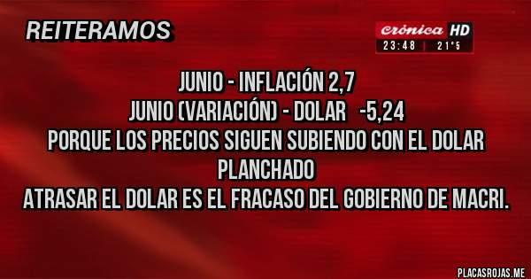 Placas Rojas - JUNIO - INFLACIÓN 2,7     JUNIO (VARIACIÓN) - DOLAR   -5,24  PORQUE LOS PRECIOS SIGUEN SUBIENDO CON EL DOLAR PLANCHADO ATRASAR EL DOLAR ES EL FRACASO DEL GOBIERNO DE MACRI.